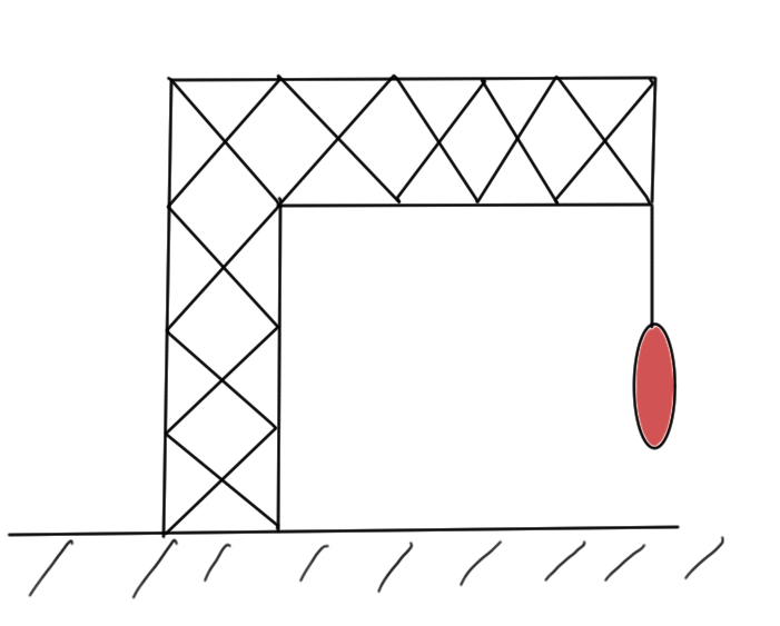 fig. 1.  A static loaded truss configuratio