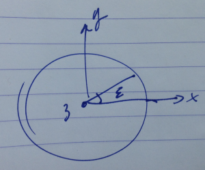 fig 3(b). Rotation about z-axis.