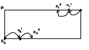 fig. 3.  Number conservation constraint.