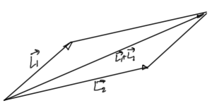 fig. 1.  Classical addition of angular momenta.