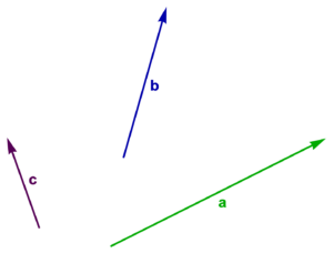 Figure 1.1 (a): Three vectors
